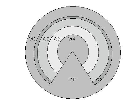 VierweltenkreisTP